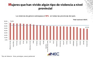 encuesta-violencia-contra-las-mujeres